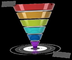 the sales funnel - inbound marketing