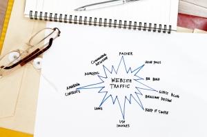 Deciding on the Best Navigation for Your Website